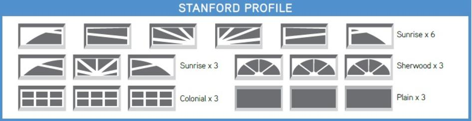Stanford Style