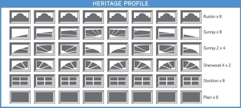Heritage Profile